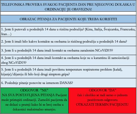 Uputstva-stomatoloskim-ordinacijama-NCoViD19-1