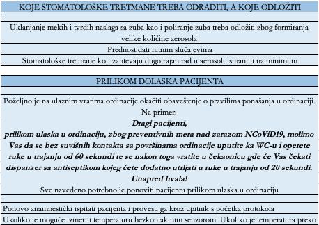 Uputstva-stomatoloskim-ordinacijama-NCoViD19-2